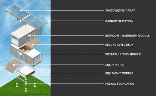 zerohouse la maison autonome en nergie blog d co design. Black Bedroom Furniture Sets. Home Design Ideas