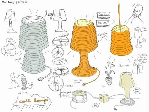coil-lamp-4