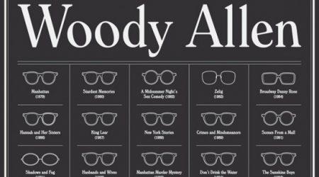 Faces-of-Woody-Allen-575x766